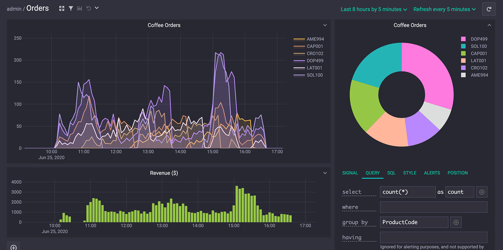 Seq Dashboard Screenshot